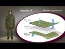 Новая форма Российской Армии