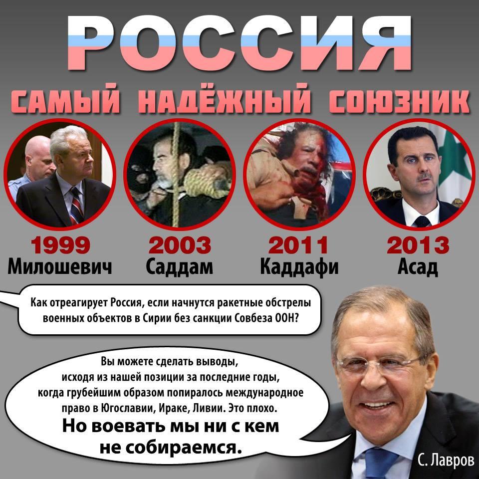 """""""Это катастрофа для Украины и это большой удар для нас"""", - советник Путина о евроинтеграции - Цензор.НЕТ 7945"""