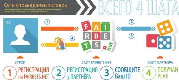 Casino ru - Рейтинг онлайн (интернет) казино, покерных