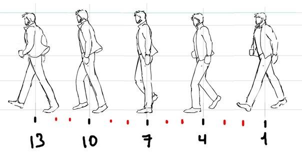 Как рисовать человека в ходьбе