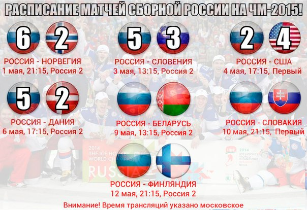 расписание чемпионата россии по футболу 2014 2015 премьер лига распечатать
