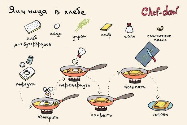 Рецепты от chef daw