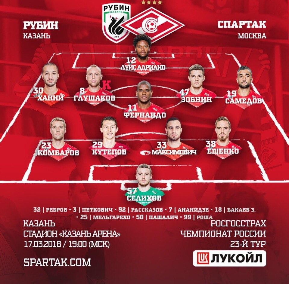 Состав «Спартака» на матч с «Рубином»