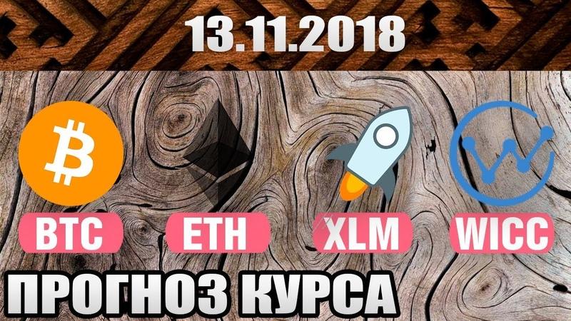 📕 ПРОГНОЗ КУРСА BITCOIN BTC , ETHEREUM ETH, XLM, WICC на сегодня