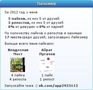 Кирилл Погребняк | Томск
