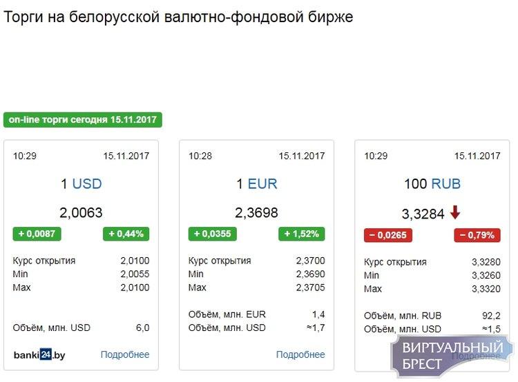 курс доллар на 25062016