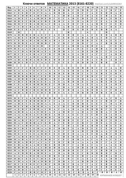 ответы по тестам по математике 6 класс гришина лестова 1 часть решебник онлайн