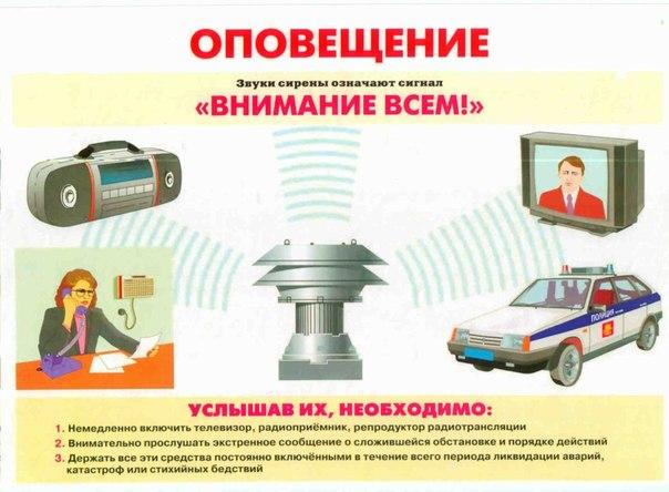 Схема оповещения.doc