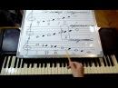 Виды мажора Натуральный Гармонический Мелодический