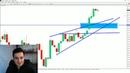 Как торговать фигуру треугольник Пробойные стратегии