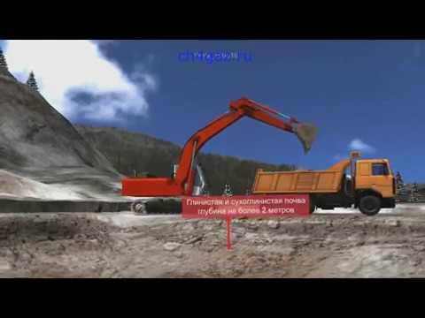 Требования безопасности при проведении земляных работ