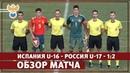 Испания U 16 Россия U 17 1 2 Дебют Кержакова у руля юношеской сборной