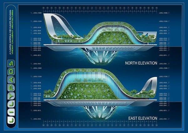Плавающие города будущего (Lilypad)