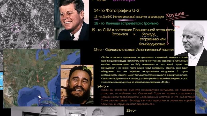 Cuban Missile Crisis - Карибсский кризис. американский взгляд истории.
