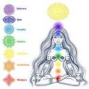 Медитация с цветом - один из древнейших способов самоисцеления