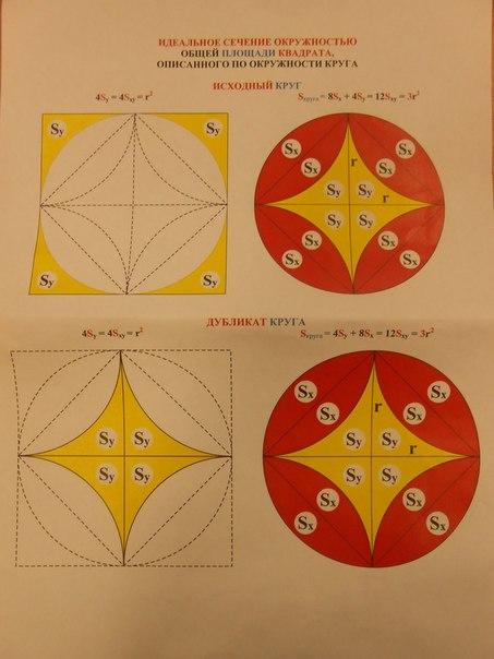 формула -обьем круга: