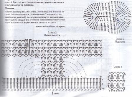 Основные схемы для вязания