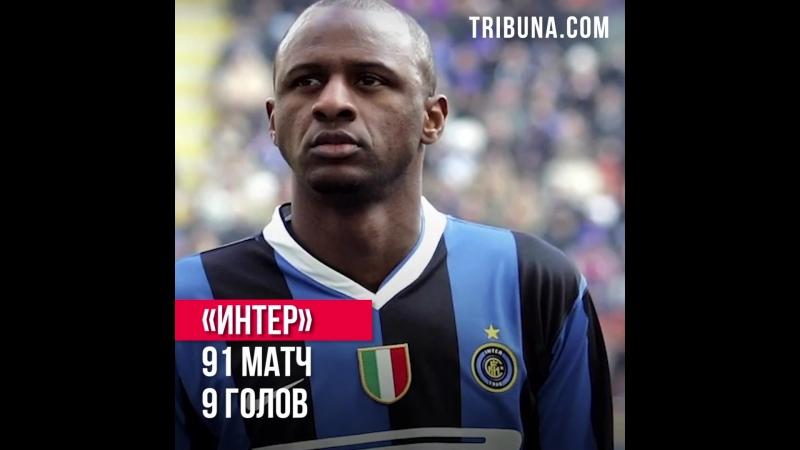 Футболисты которые играли и за Юве и за Милан и за Интер