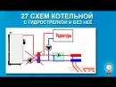 Как работает как применять и как рассчитать стрелку гидравлический разделитель.
