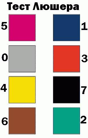 Тест люшера на цвета