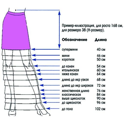 силуэтные линии фасонов DS1QNYaH64M