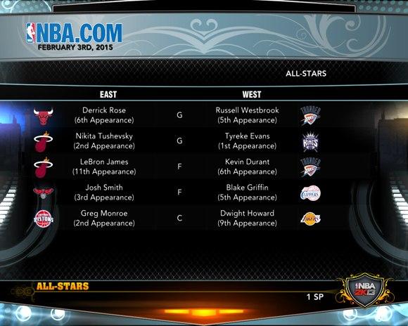 All Stars Game nba