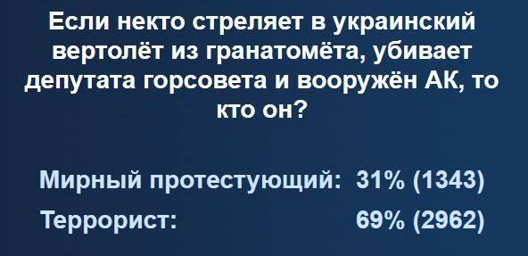 Украина может разместить 30 тыс. беженцев - сейчас насчитывается 7 тыс. официально зарегистрированных переселенцев - Цензор.НЕТ 5646