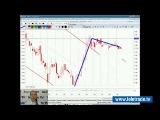 Юлия Корсукова. Украинский и американский фондовые рынки. Технический обзор. 29 сентября. Полную версию смотрите на www.teletrade.tv