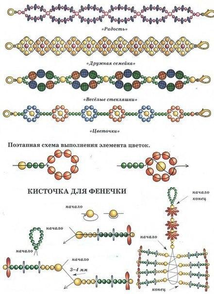 Плетение простых фенечек из бисера схемы