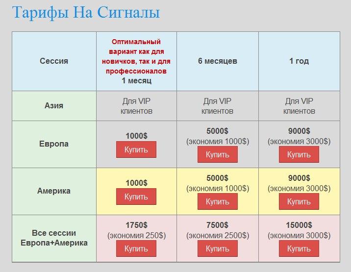 Сигналы от signalsforbinaryoptions.ru UimkqZ09Kj0