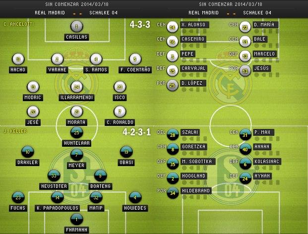 Роналду точно сыграет в матче.
