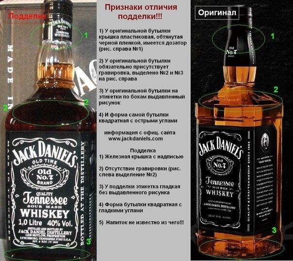 Шрифт Jack Daniels