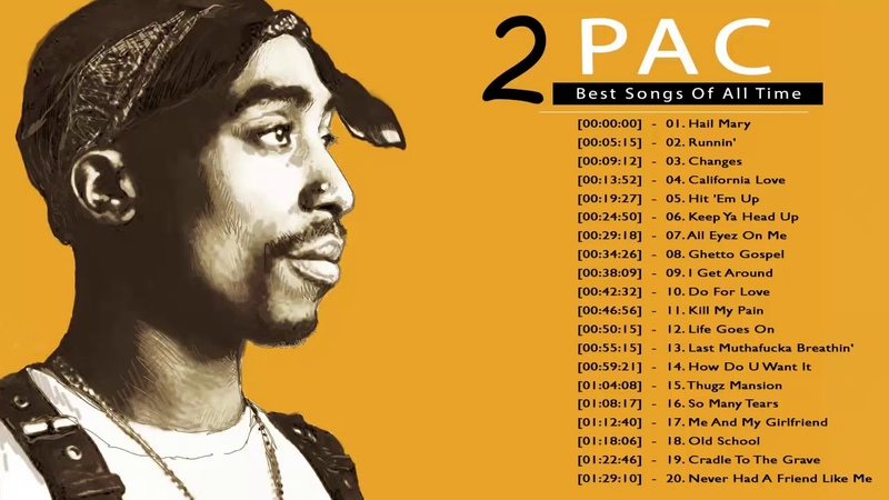 2 Pac Greatest Hits - 2 Pac Best Playlist 2018
