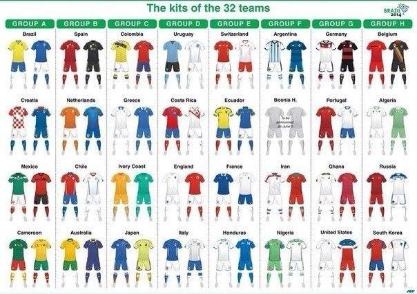 чемпионат рф по футболу 2014 2015 турнирная таблица