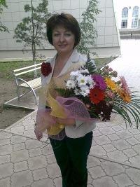 Светлана Гаффарова