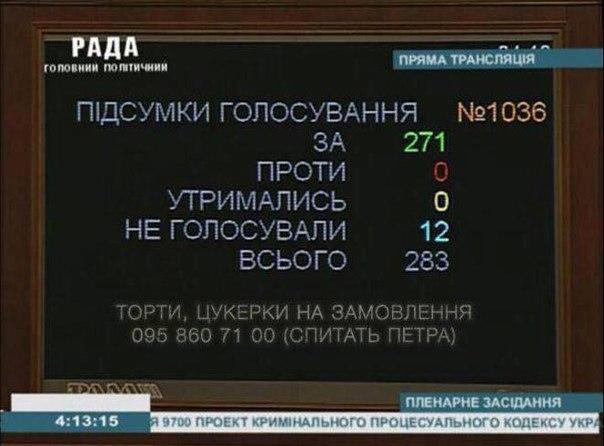 Визит Порошенко в США начнется с форума в американском Конгрессе - Цензор.НЕТ 9353