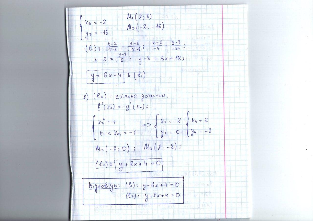 график функции x x 2 1: