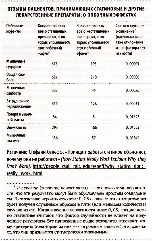 Статины растительного происхождения список