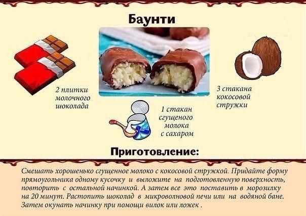 Рецепты простых и вкусных сладостей