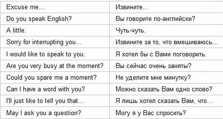 Предложения по английскаму для перевода для начинающих