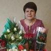 Larisa Goloveeva