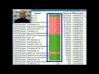 Юлия Корсукова. Украинский и американский фондовые рынки. Технический обзор. 17 февраля. Полную версию смотрите на www.teletrade.tv