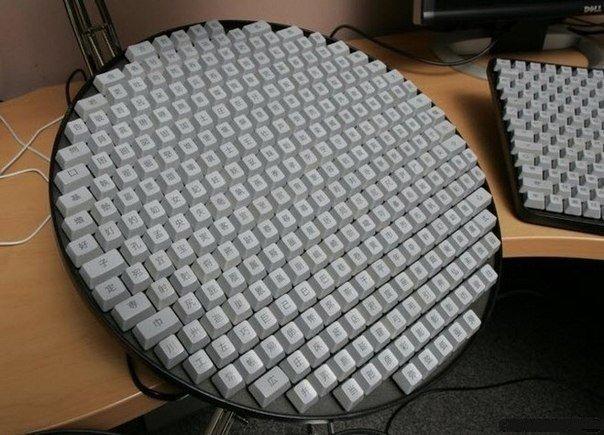 Как бы выглядела стандартная китайская клавиатура