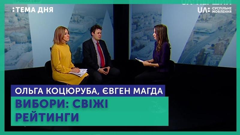 Тема дня Ольга Коцюруба Євген Магда Вибори свіжі рейтинги