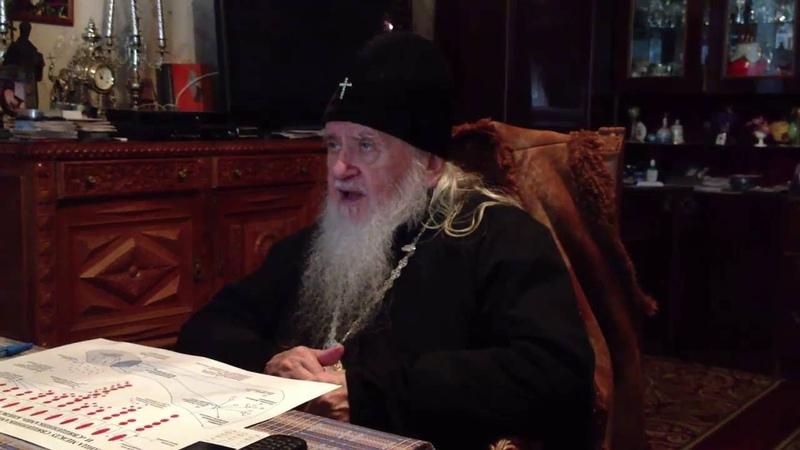 """Украинская Православная Церковь и """"Киевский патриархат"""" – в чем отличие!"""