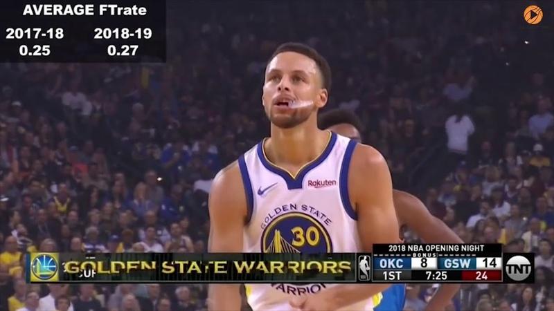 Почему этот сезон НБА пошатнет рекорды результативности?!