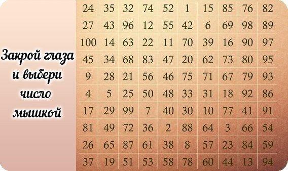 ОЧЕНЬ ИНТЕРЕСНОЕ ГАДАНИЕ ПО ТАБЛИЦЕ Загадай и все сбудется😉 Загадав желание, ткните пальцем наугад в таблицу. В какое число попали пальцем – таков и ответ... Попробуйте и вы :) Значения чисел: 1. Cердце твое будет... Показать полностью - »>