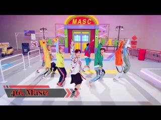 Top K-Pop Male Group(Part 1)