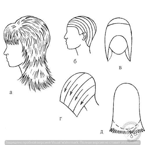 Стрижка на средние волосы схема и