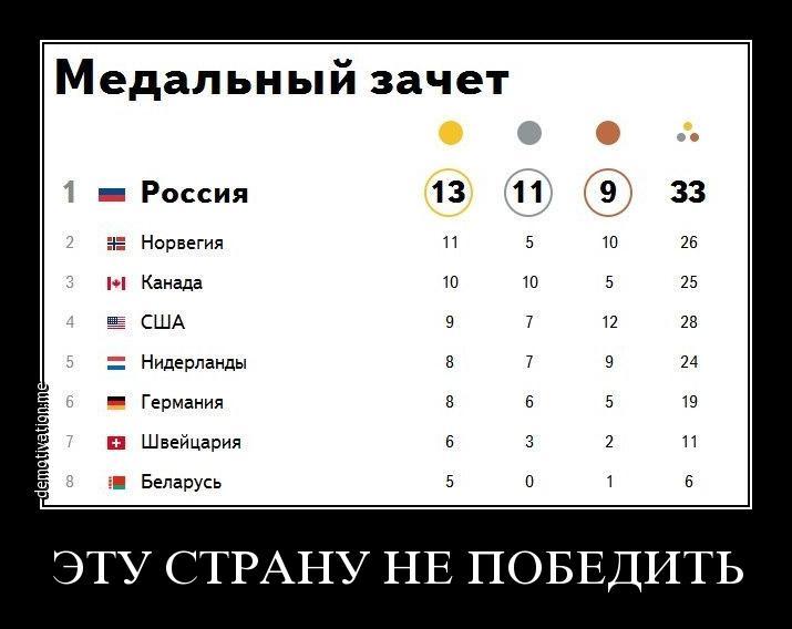 Постигло величайшее заочный конкурс таланты россии нетерпения